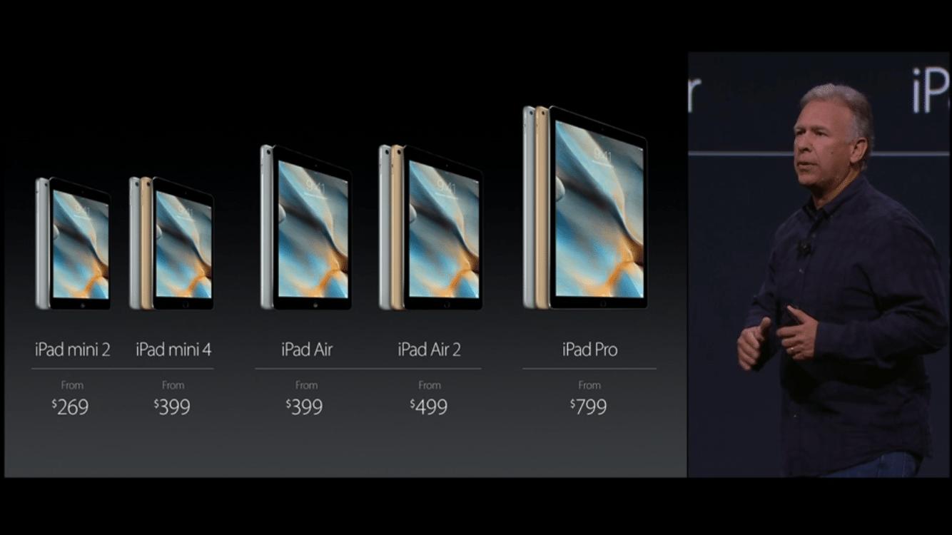 iPad Pro Contract Price