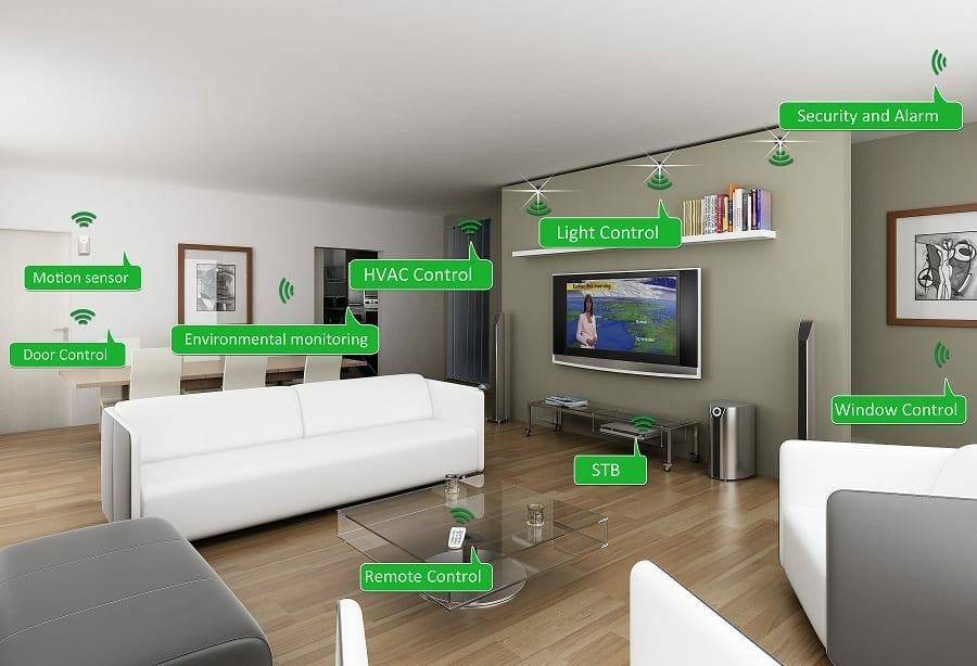 Most important features of a home automation system for Automated home system