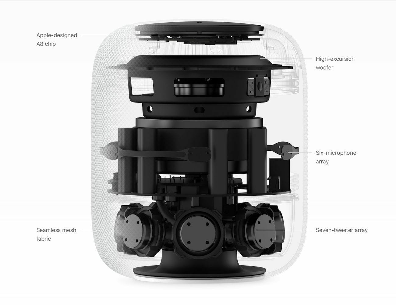Apple HomePod Speakers Specifications