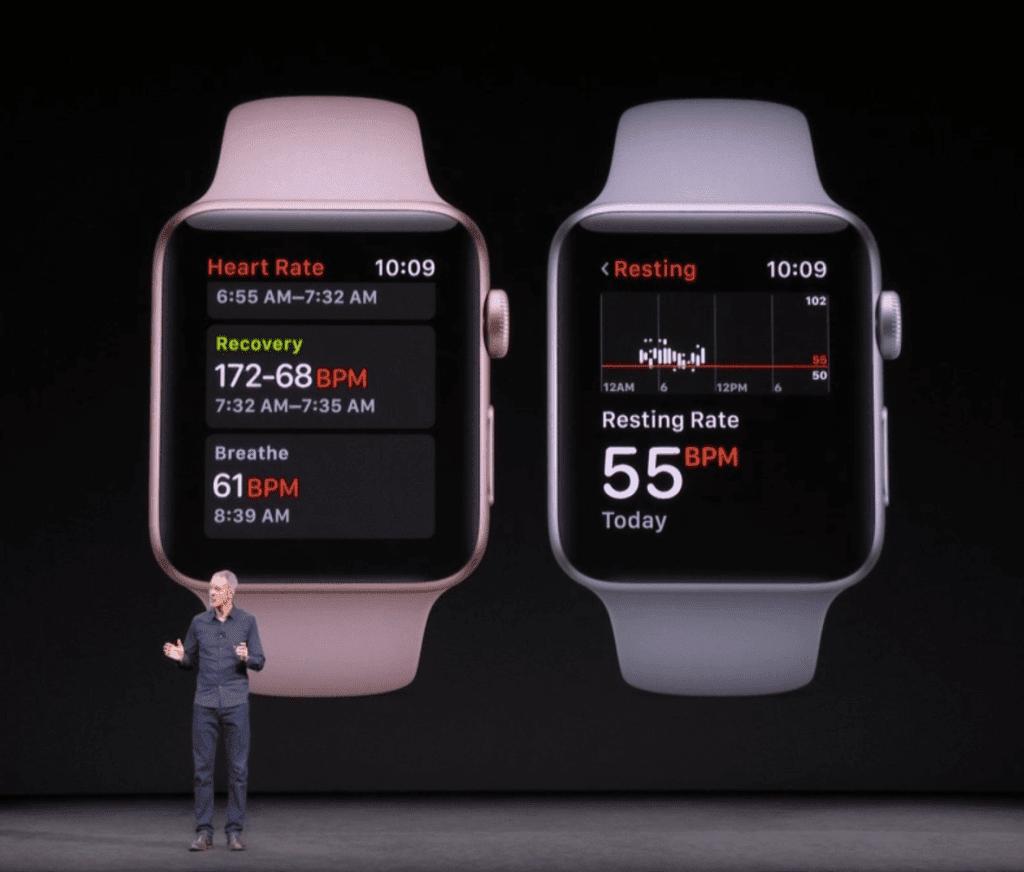 Apple Watch 3 fitness