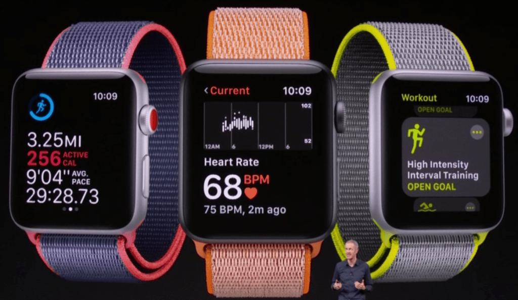 apple watch 3 - skin