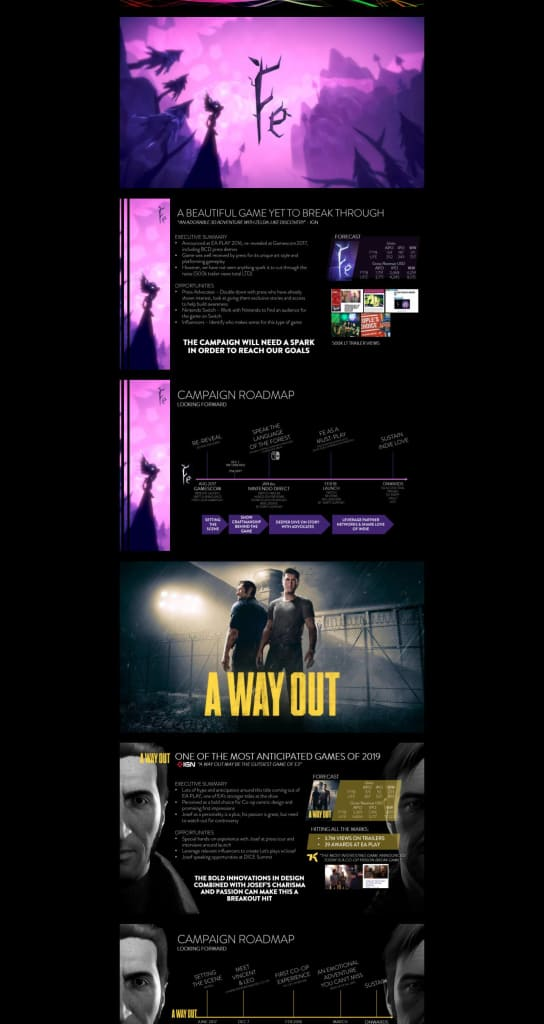 8bO7brB 1 - A Way Out Release Date And Fe Game Details Released In Internal EA Emails