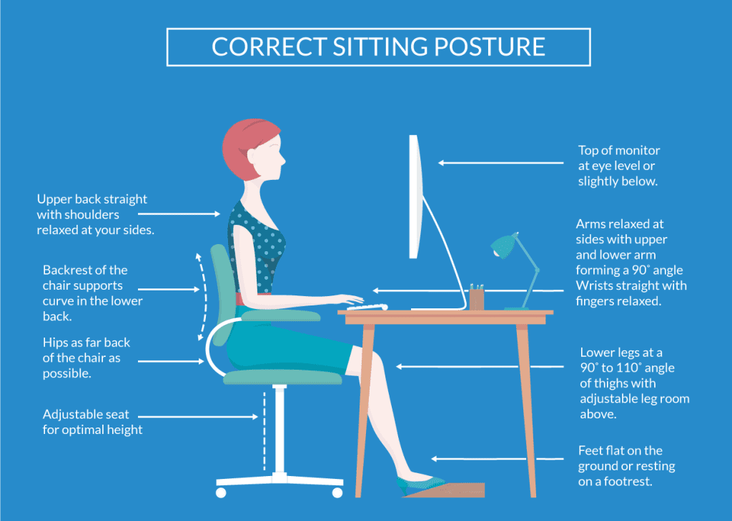 Gaming Ergonomics Posture Position And Setup How To