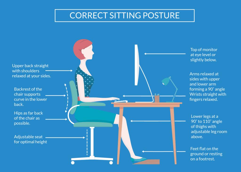 Gaming Ergonomics Posture Position And Setup How To