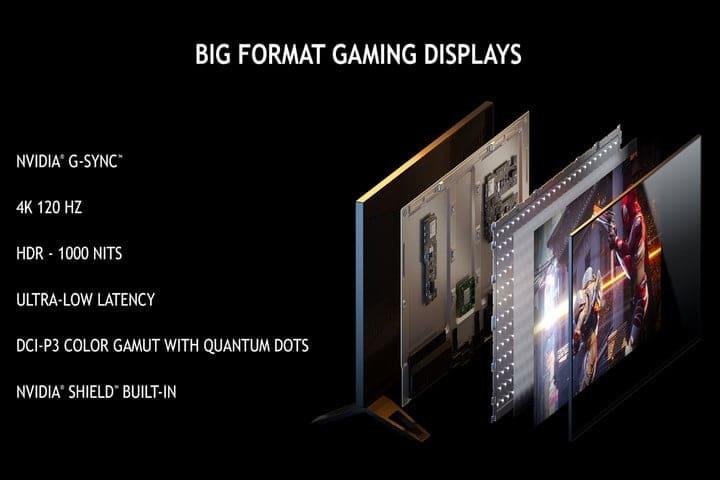 NVIDIA BFGD 65 inch Monitor