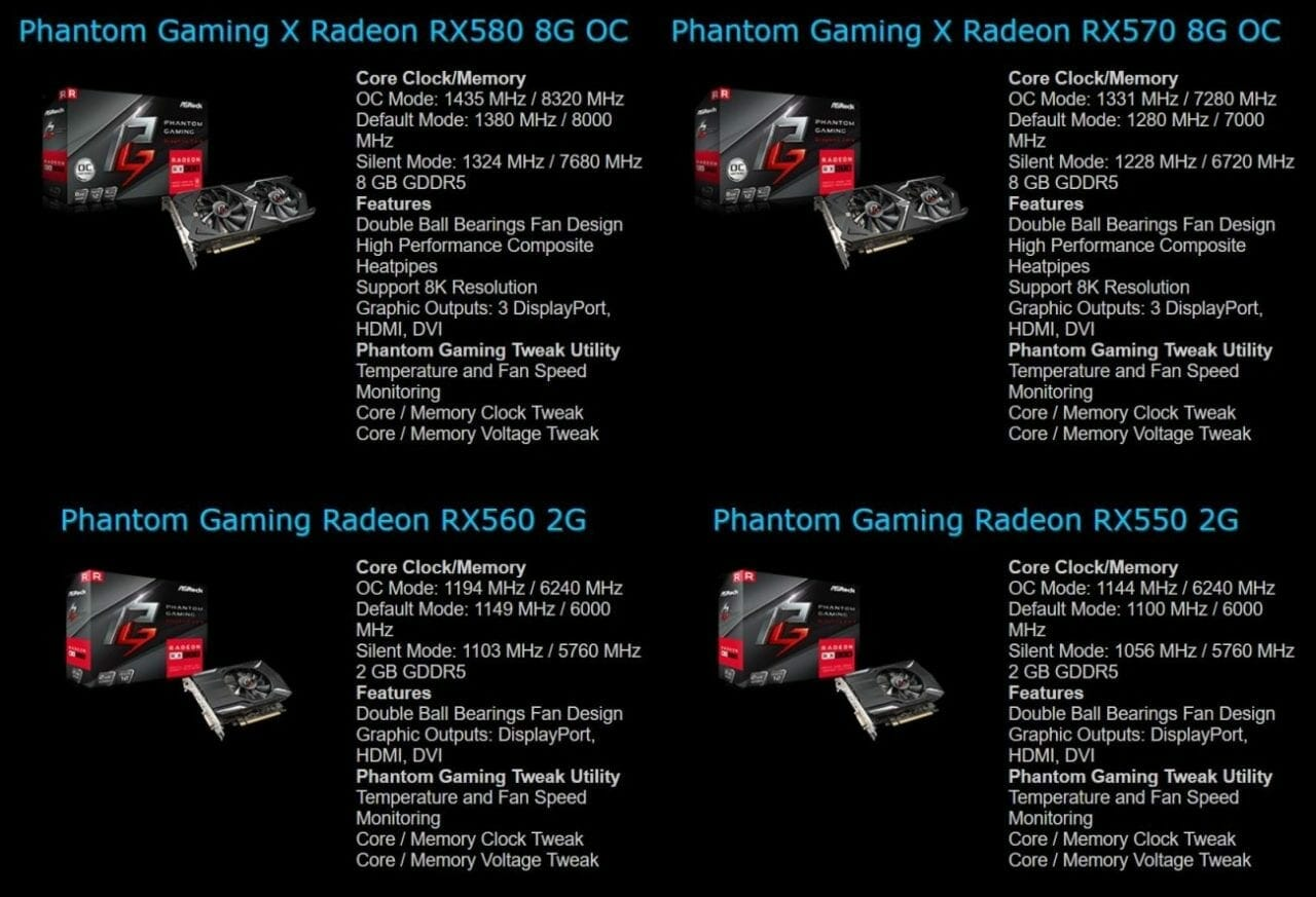 AsRock AMD Radeon RX 580 Specs