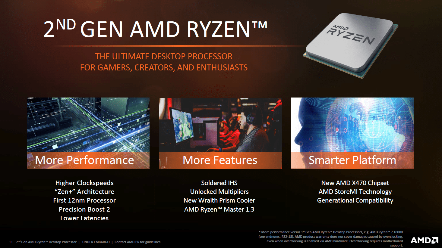 Computadora Para Juegos Personalizado ryzen 2700X/PC RTX 2080