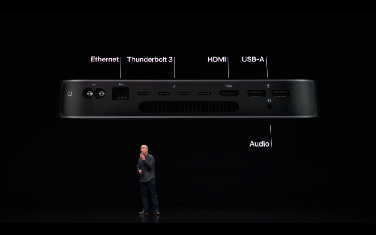 Apple Mac Mini 2018 ports