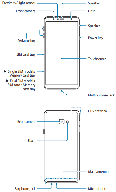The Samsung J4 Core