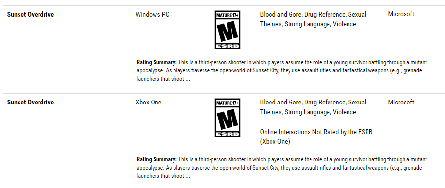 Sunset Overdrive Rated for PC