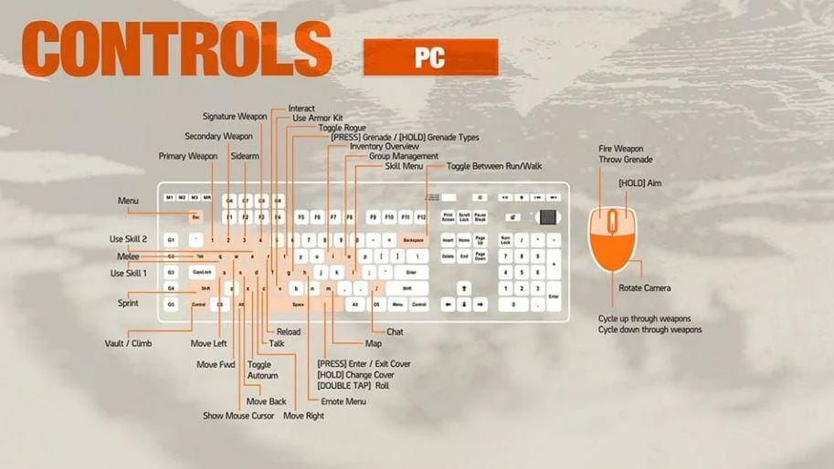 The Division 2 Controls