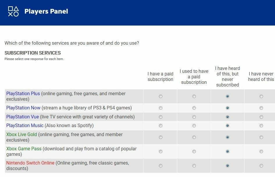 Sony Players Panel