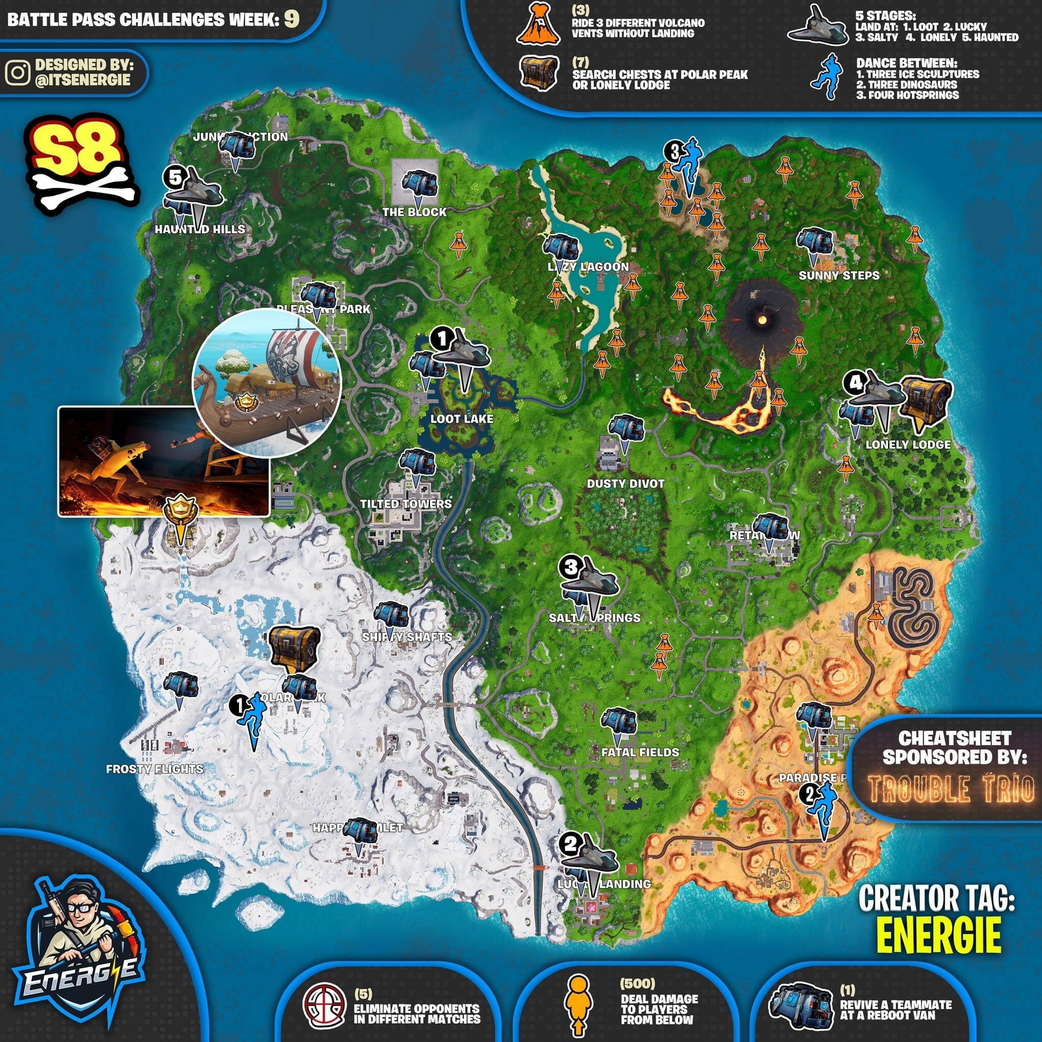 Fortnite Week 9 Cheat Sheet Map For Season 8 Now Available