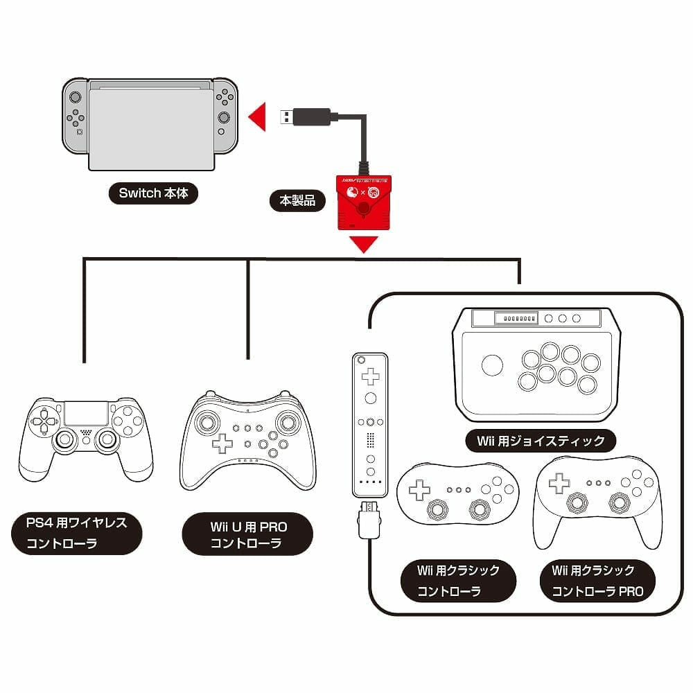 Switch Controller on PS4