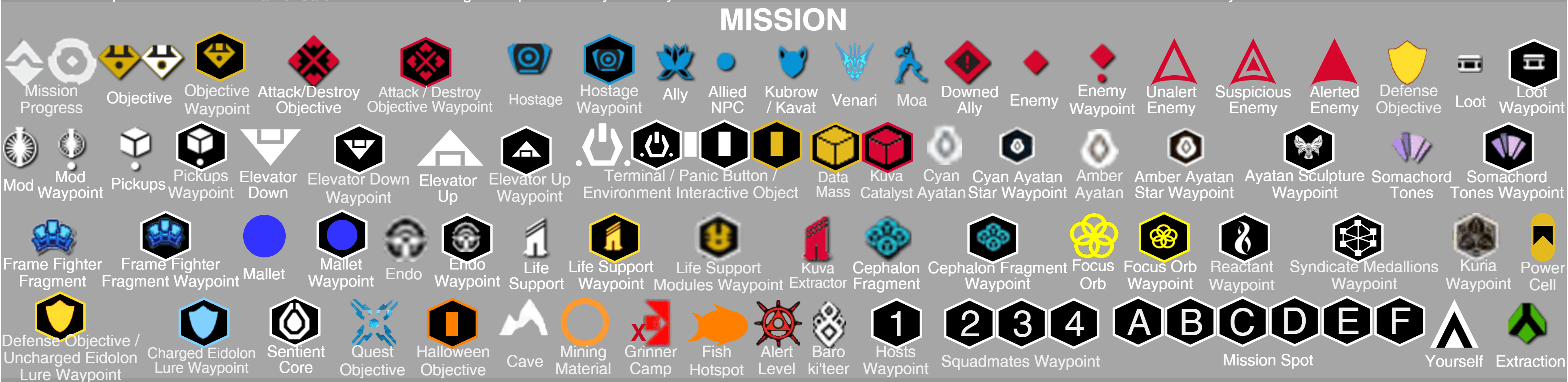 Warframe Mission and Mini Map Icons