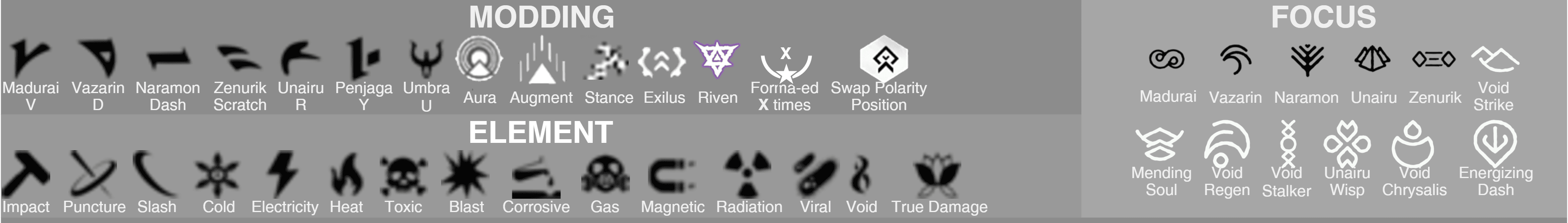 Warframe Mods, Focus and Elemental Icons