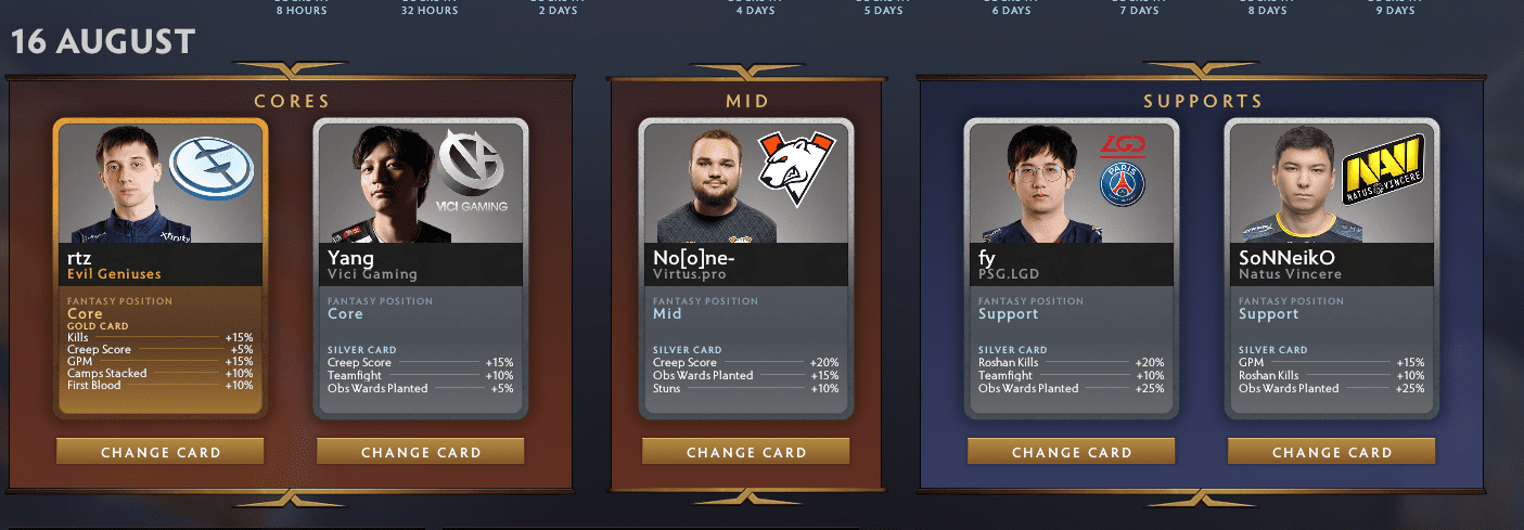 Fantasy roster - Dota 2 Fantasy Guide for The International Day 2 (Roster Picks) August 16th 2019