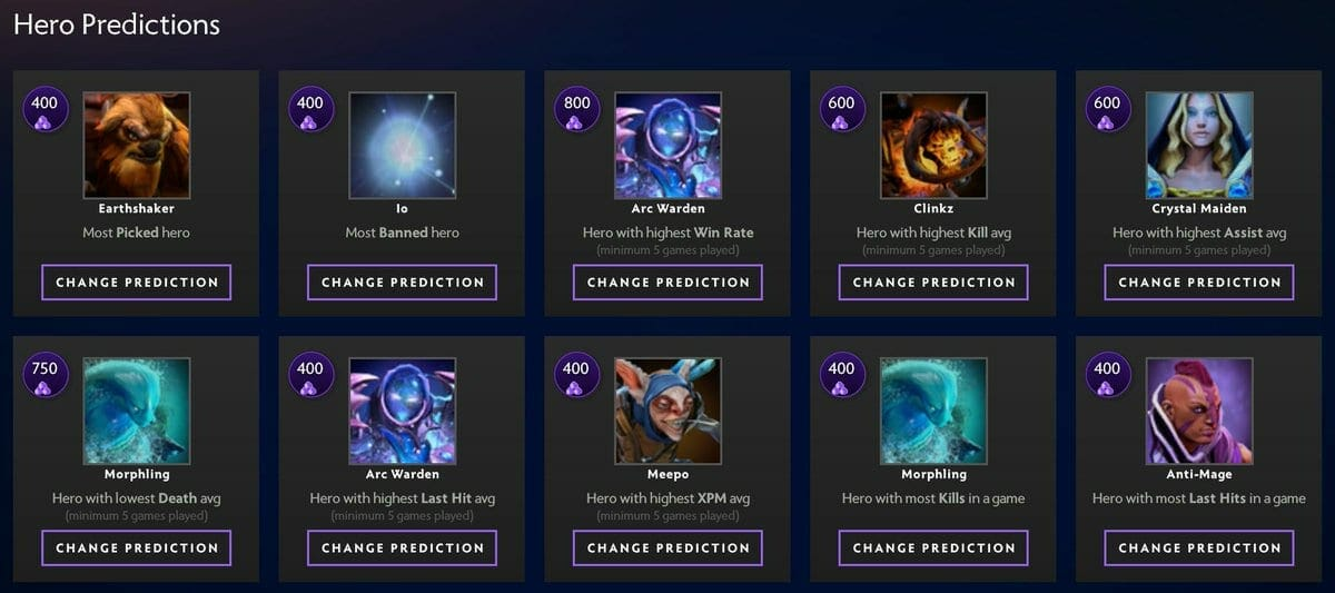 The International 2019 predictions by TobiWan