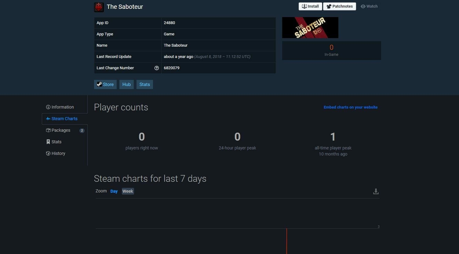 The Saboteur on Steam DB - EA Games on Steam Could Happen as Hinted by Database Updates