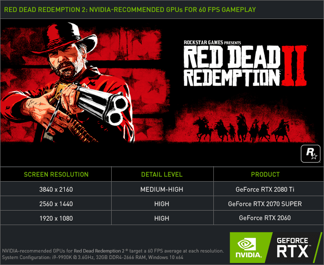Recommended GPUs - Download NVIDIA GeForce 441.12 WHQL Drivers for Red Dead Redemption 2