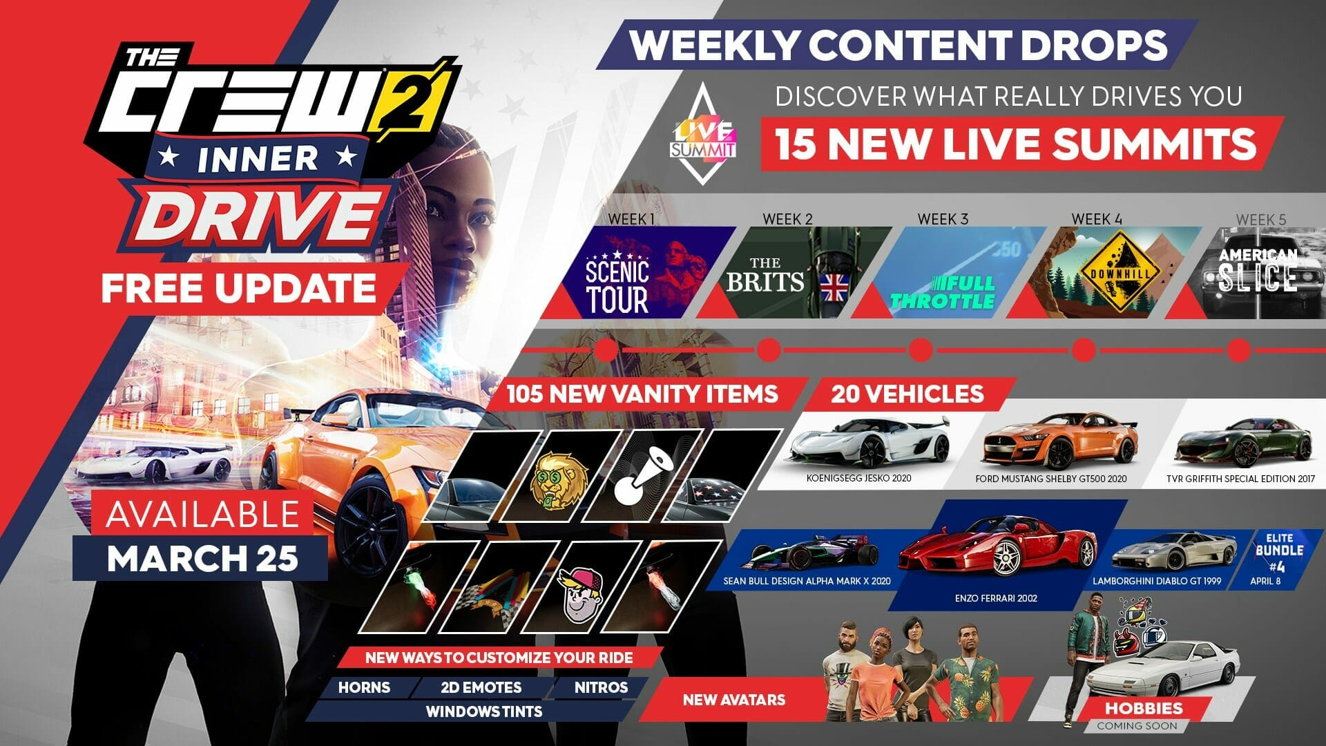 Inner Drive Update Content - The Crew 2 Inner Drive Update launching today on PC, Consoles and Stadia