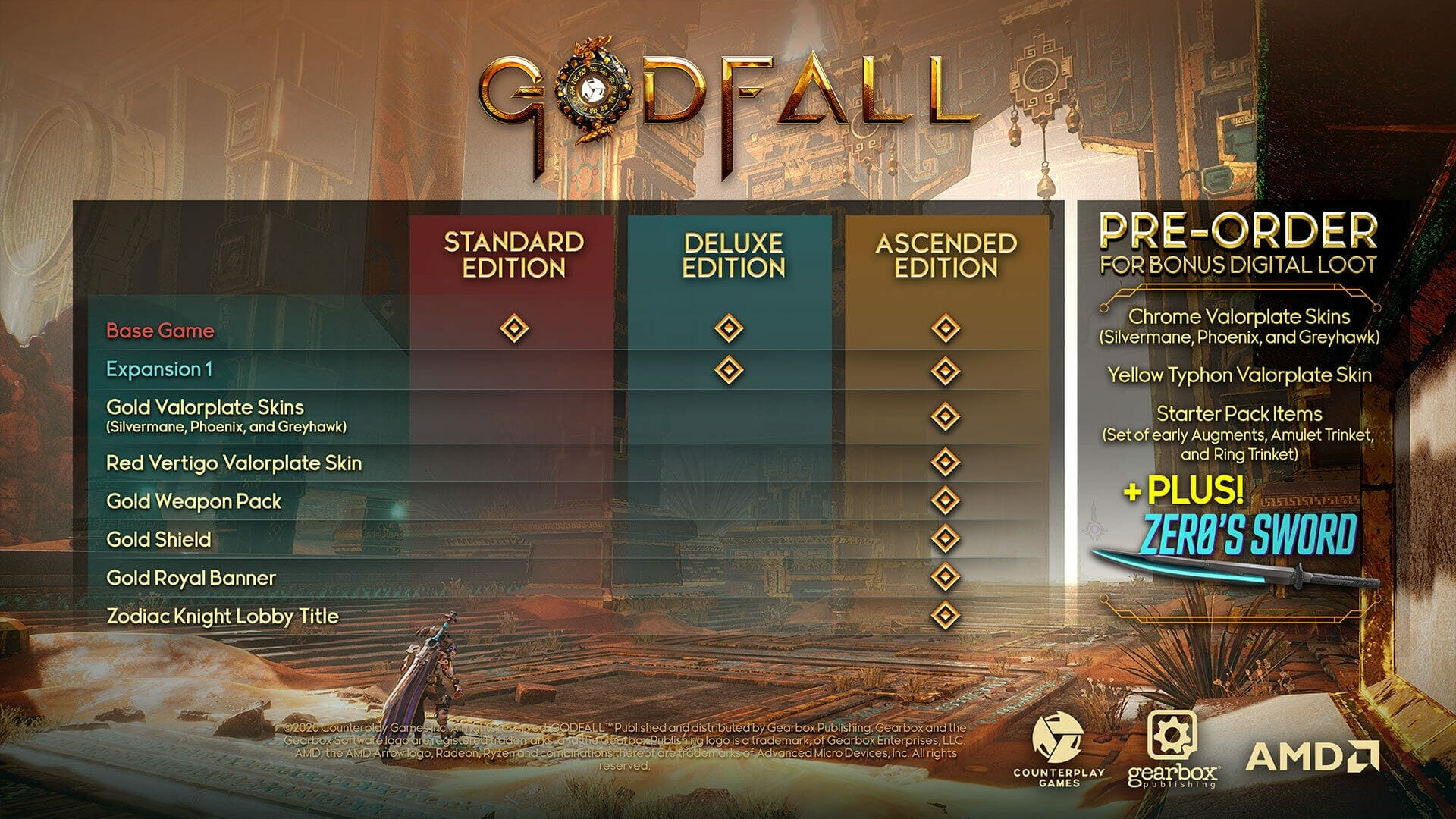 Godfall Pre-Order Bonus